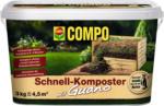 Compo Schnellkomposter