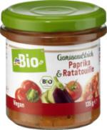 Gemüseaufstrich Paprika-Ratatouille