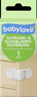 Schrank- und Schubladensicherung