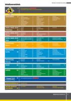 Montageservice Katalog